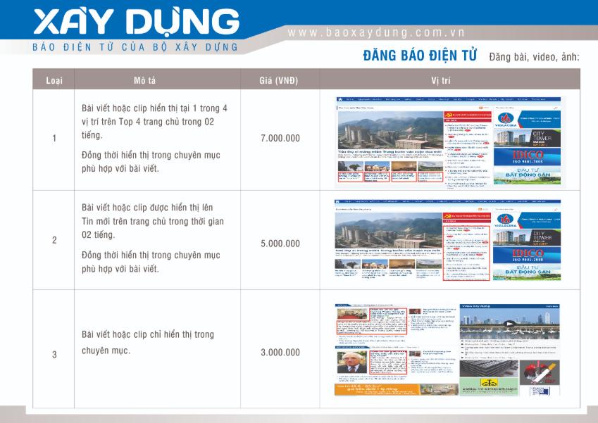 giá quảng cáo bất động sản trên báo Xây dựng